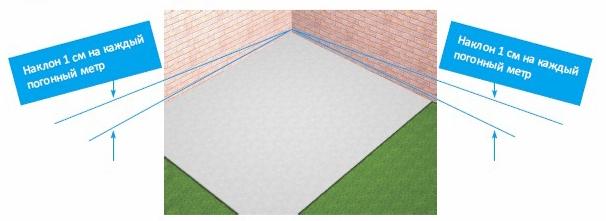 инструкции по эксплуатации спортивных сооружений большепролетные сооружения